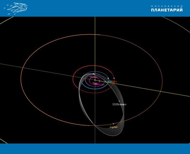Комета-Брорзена