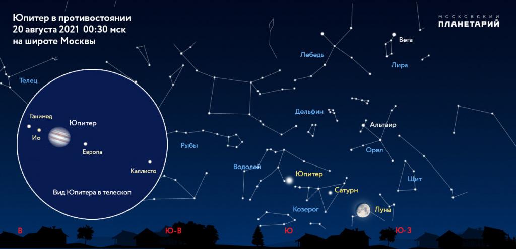 Юпитер-20-08-2021