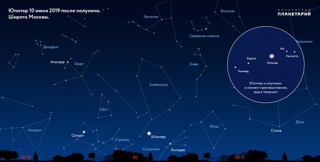 Юпитер-и-Сатурнв-1-ночи