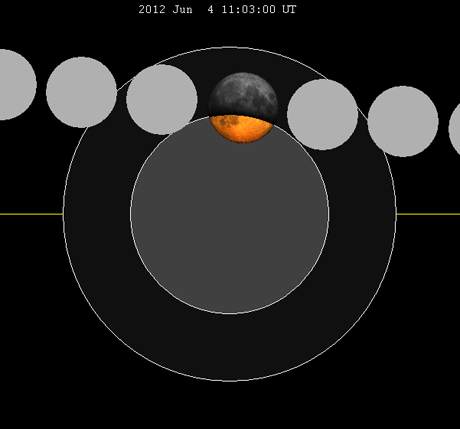 Lunar_eclipse_chart_close-2012Jun04.png